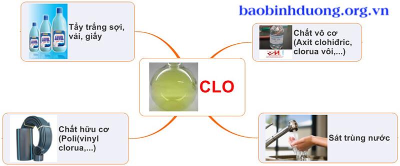 Công dụng của clorua vôi là gì
